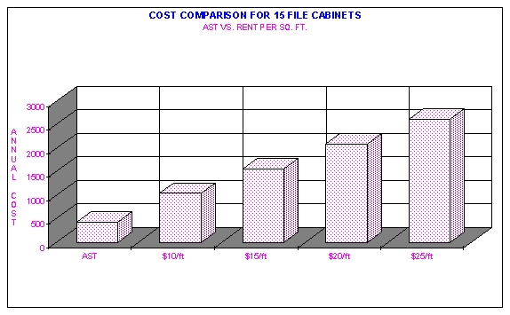 cost comparision file storage